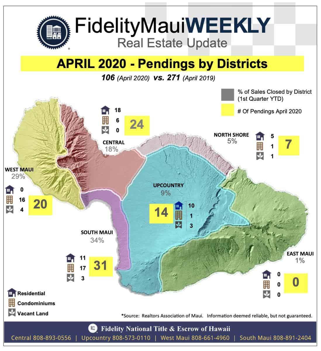 Maui April 2020 pending map